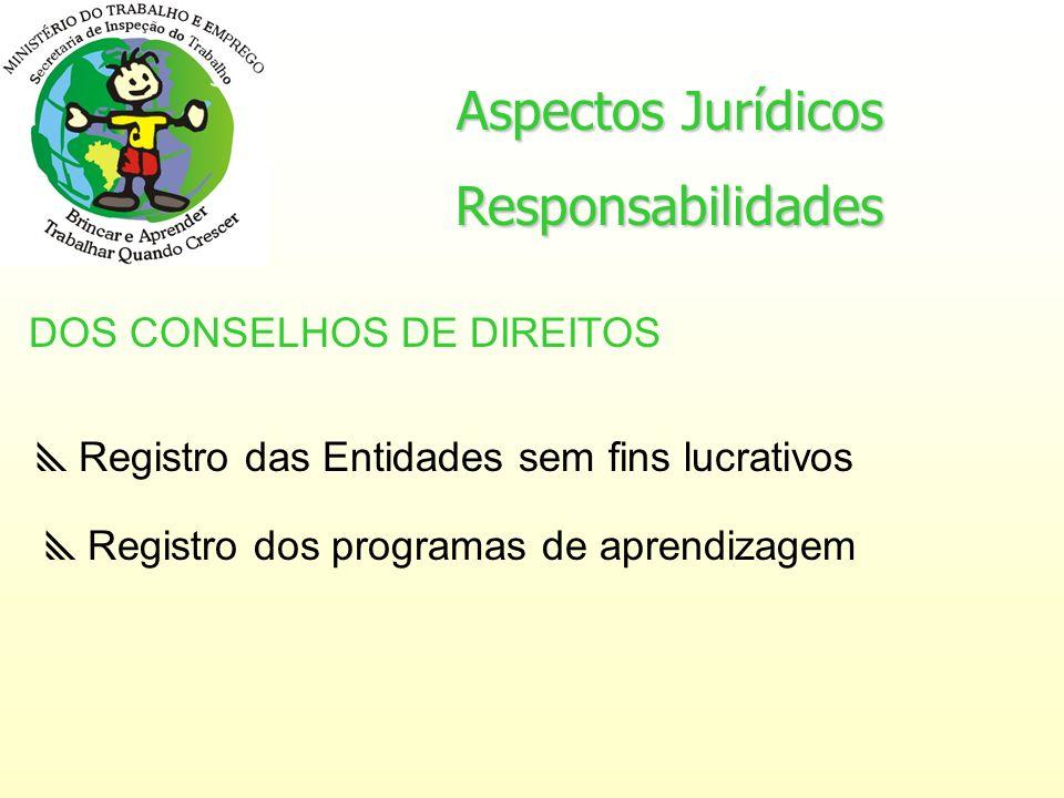 Aspectos Jurídicos Responsabilidades DOS CONSELHOS DE DIREITOS Registro das Entidades sem fins lucrativos Registro dos programas de aprendizagem