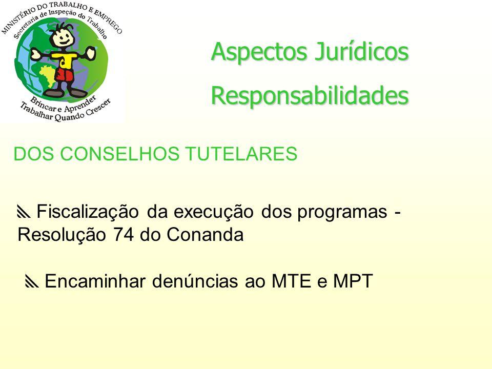 Aspectos Jurídicos Responsabilidades DOS CONSELHOS TUTELARES Fiscalização da execução dos programas - Resolução 74 do Conanda Encaminhar denúncias ao MTE e MPT