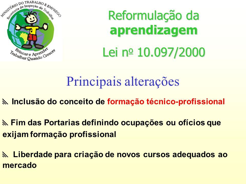 Serviços Nacionais de Aprendizagem SESCOOP - Cooperativismo (MPV n o 2.168-40/2001) SENAR - Rural (Lei n o 8.315/1991) SENAT - Transportes (Lei n o 8.706/1993) SENAC - Comércio (Decreto-Lei n o 8621/1946) SENAI - Indústria (Decreto-Lei n o 4.048/1942)
