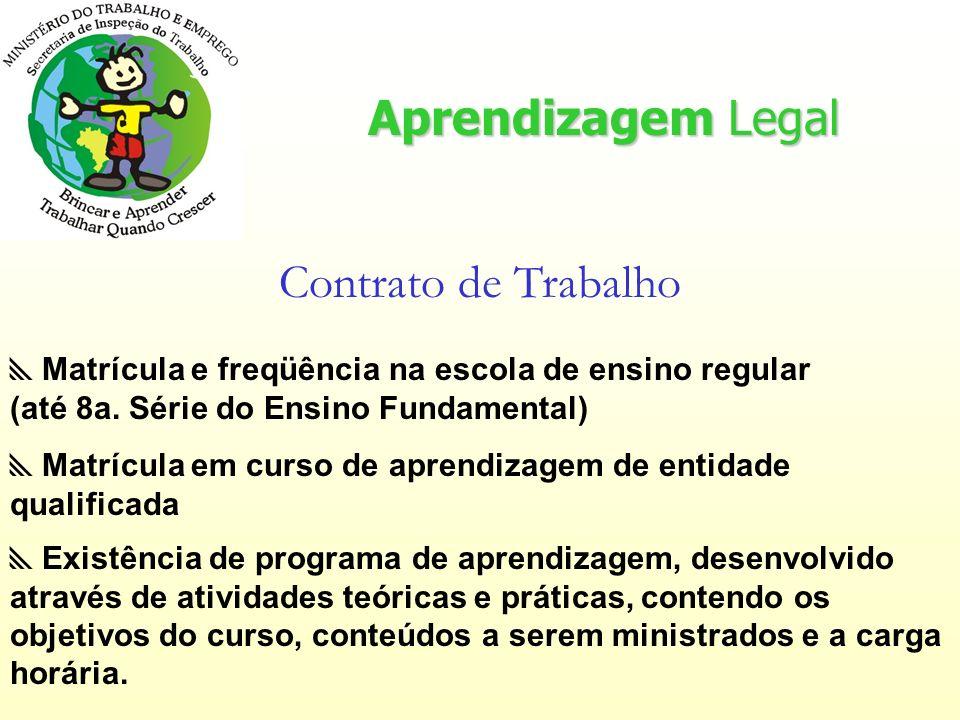 Aprendizagem Legal Matrícula e freqüência na escola de ensino regular (até 8a.