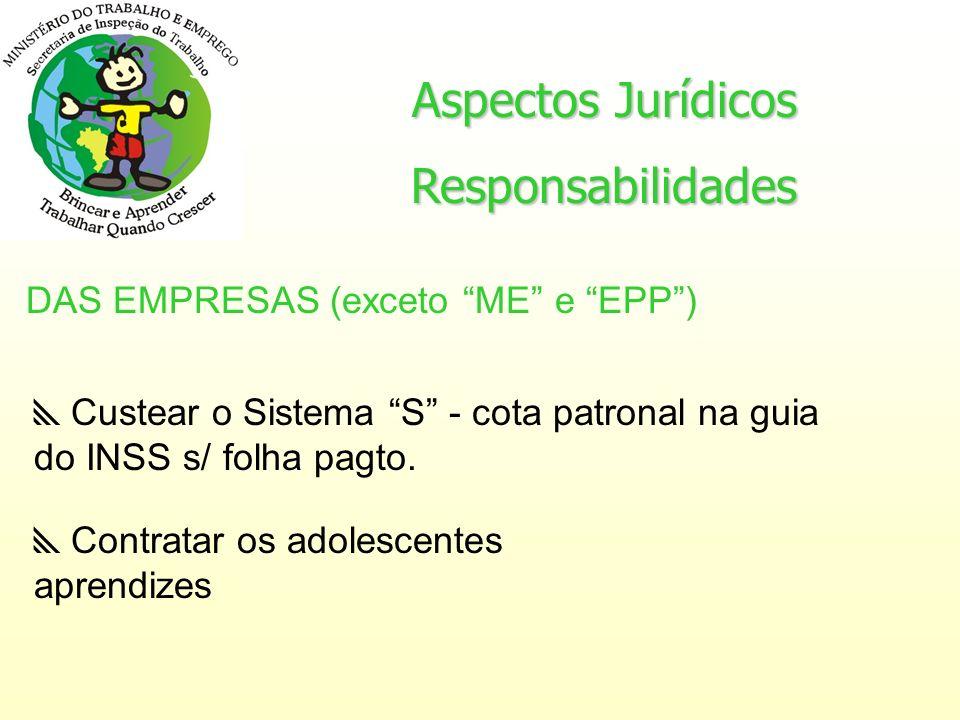 Aspectos Jurídicos Responsabilidades DAS EMPRESAS (exceto ME e EPP) Custear o Sistema S - cota patronal na guia do INSS s/ folha pagto.