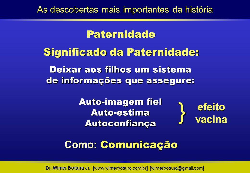 Paternidade Como: Comunicação As descobertas mais importantes da história Dr. Wimer Bottura Jr. [www.wimerbottura.com.br] [wimerbottura@gmail.com] Sig