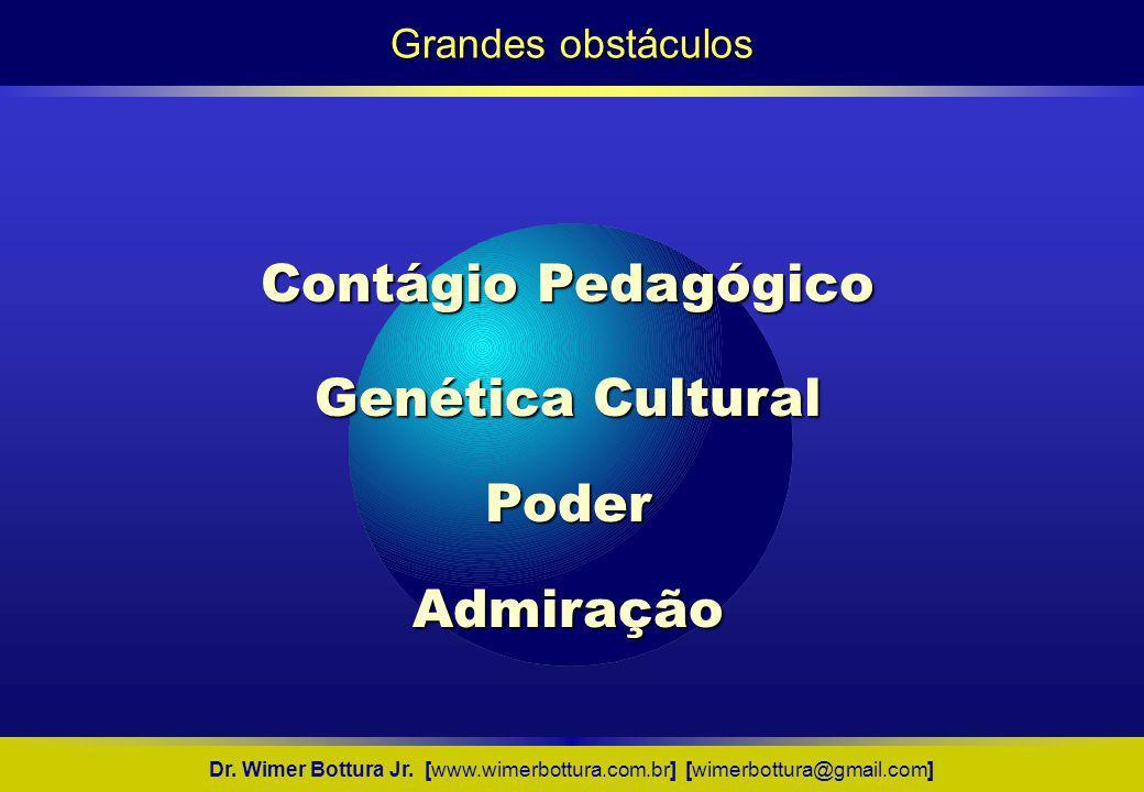 Genética Cultural Contágio Pedagógico Poder Admiração Grandes obstáculos Dr. Wimer Bottura Jr. [www.wimerbottura.com.br] [wimerbottura@gmail.com]