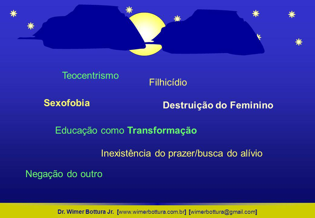Teocentrismo Filhicídio Sexofobia Destruição do Feminino Educação como Transformação Inexistência do prazer/busca do alívio Negação do outro Dr. Wimer