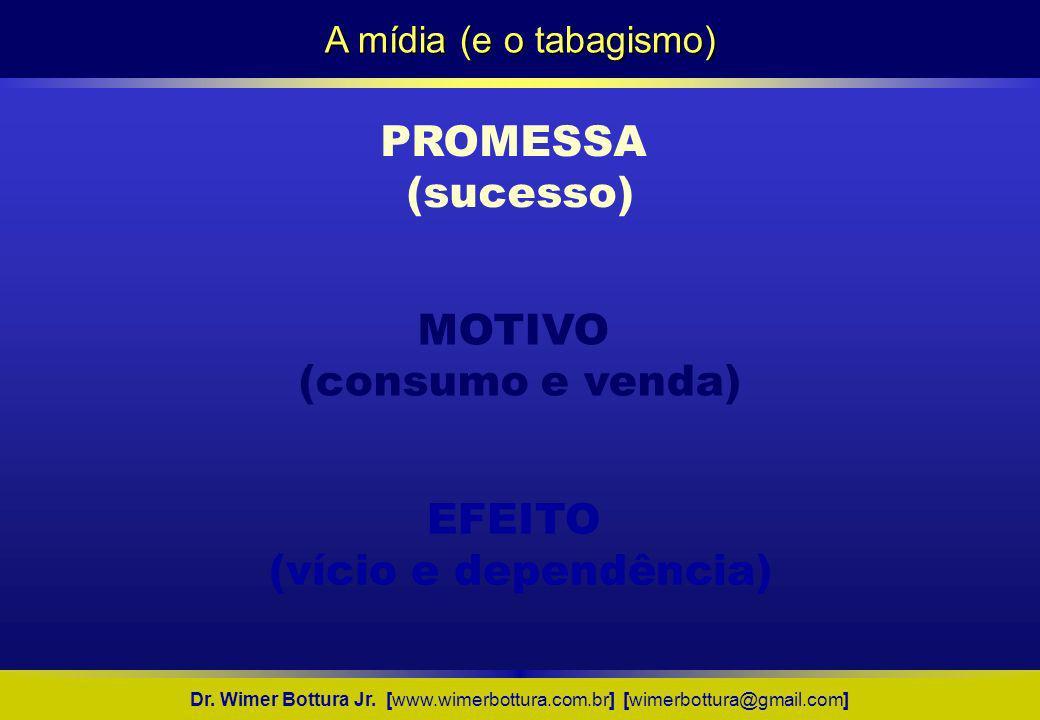 A mídia (e o tabagismo) Dr. Wimer Bottura Jr. [www.wimerbottura.com.br] [wimerbottura@gmail.com] PROMESSA (sucesso) EFEITO (vício e dependência) MOTIV