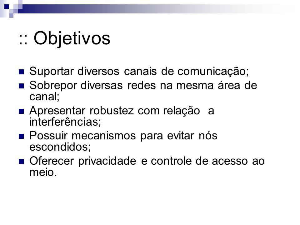 :: Objetivos Suportar diversos canais de comunicação; Sobrepor diversas redes na mesma área de canal; Apresentar robustez com relação a interferências