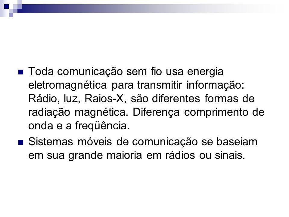 Toda comunicação sem fio usa energia eletromagnética para transmitir informação: Rádio, luz, Raios-X, são diferentes formas de radiação magnética. Dif