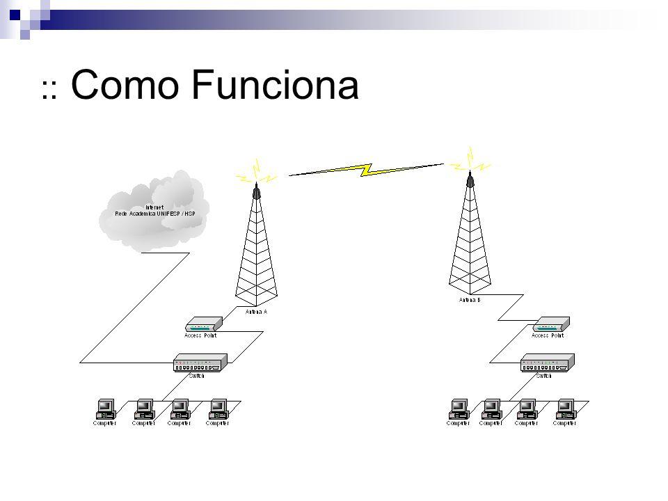 :: Freqüência das wireless As redes sem fio geralmente utilizam freqüência altas em suas transmissões (915 MHz 2.46 GHz).
