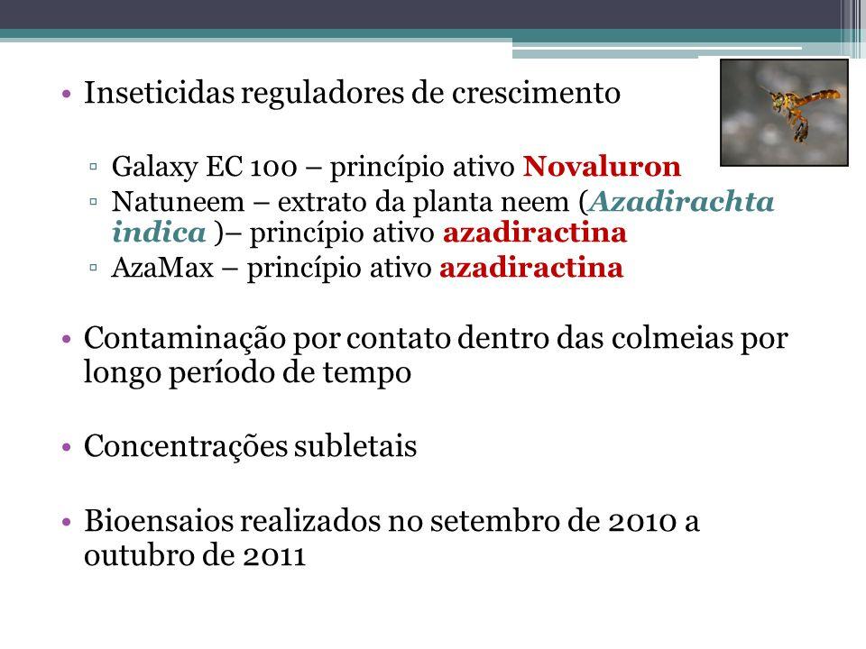 Inseticidas reguladores de crescimento Galaxy EC 100 – princípio ativo Novaluron Natuneem – extrato da planta neem (Azadirachta indica )– princípio at