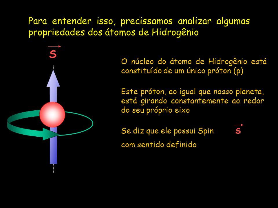 p Este próton, ao igual que nosso planeta, está girando constantemente ao redor do seu próprio eixo O núcleo do átomo de Hidrogênio está constituído d