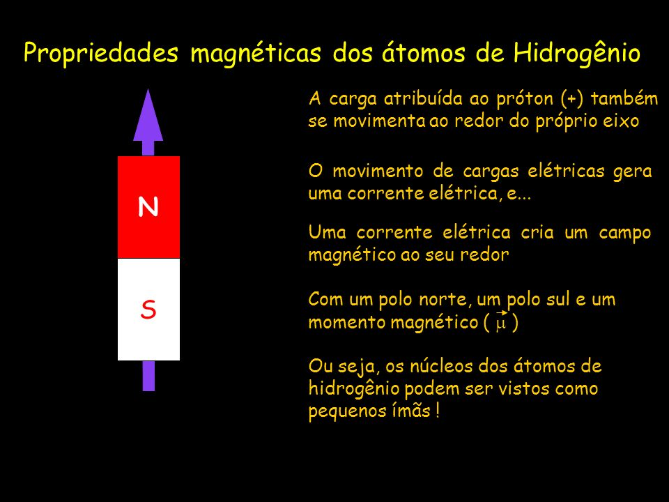 + i N S N S O movimento de cargas elétricas gera uma corrente elétrica, e... A carga atribuída ao próton (+) também se movimenta ao redor do próprio e