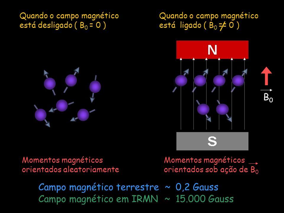 O campo magnético B 0 obriga os núcleos do Hidrogênio a realizar um movimento chamado de precessão (como o roda-pião) Freqüência de precessão A velocidade deste movimento é caracterizada através da freqüência de precessão A freqüência de precessão é importante devido a sua relação com o fenômeno de ressonância B 0