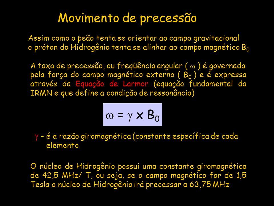 alinhamento paralelo estado de menor energia alinhamento anti-paraleloestado de maior energia E = (h/2 ) B 0 sem campo aplicado com campo aplicado + (1/2) (h/2 ) B 0 - (1/2) (h/2 ) B 0 A população dos dois diferentes estados energéticos pode ser obtida a partir da equação de Boltzmann: n / n = e E/kT ( T - temperatura) B0B0 À temperatura ambiente ( E << kT ) haverá um pequeno excesso de popu- lação no estado menos energético (magnetização líquida resultante)