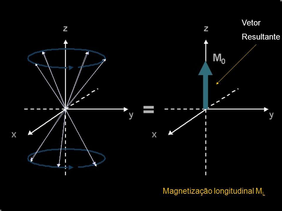 Ressonância Ressonância é um fenômeno onde o objeto exposto a uma perturbação oscilante, com freqüência igual a sua própria freqüência natural de vibração, passa a ganhar energia.
