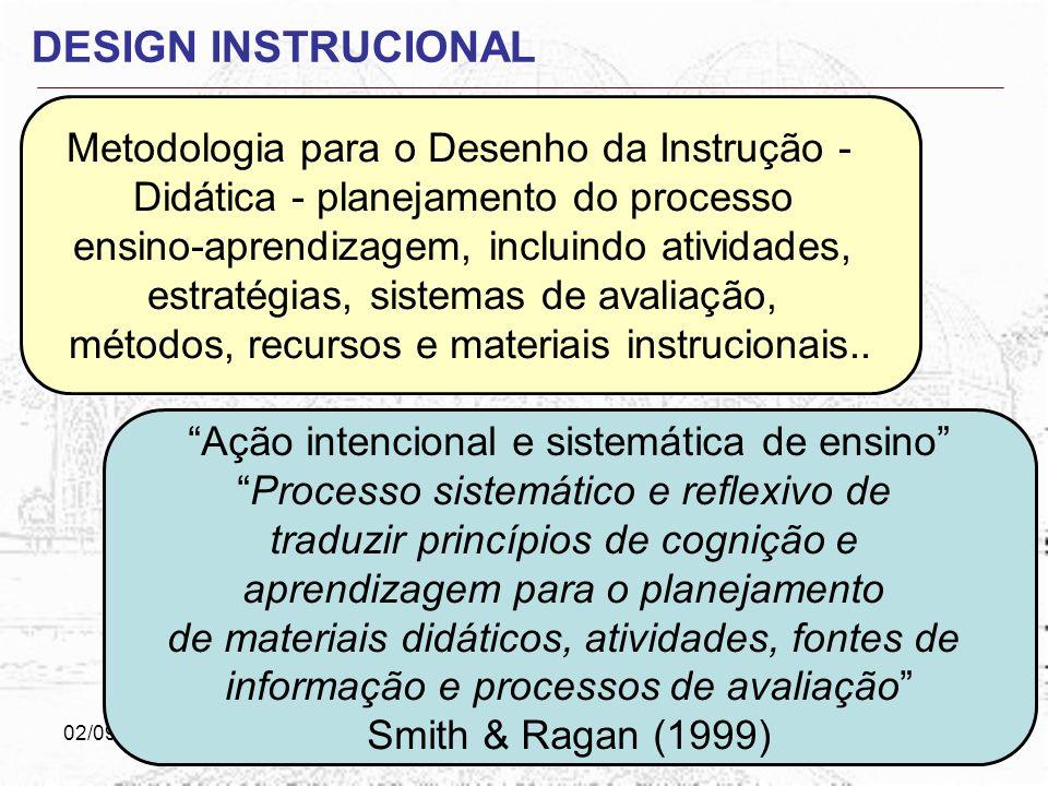 02/09/2007Bernadétte & Janae7 DESIGN INSTRUCIONAL Metodologia para o Desenho da Instrução - Didática - planejamento do processo ensino-aprendizagem, incluindo atividades, estratégias, sistemas de avaliação, métodos, recursos e materiais instrucionais..