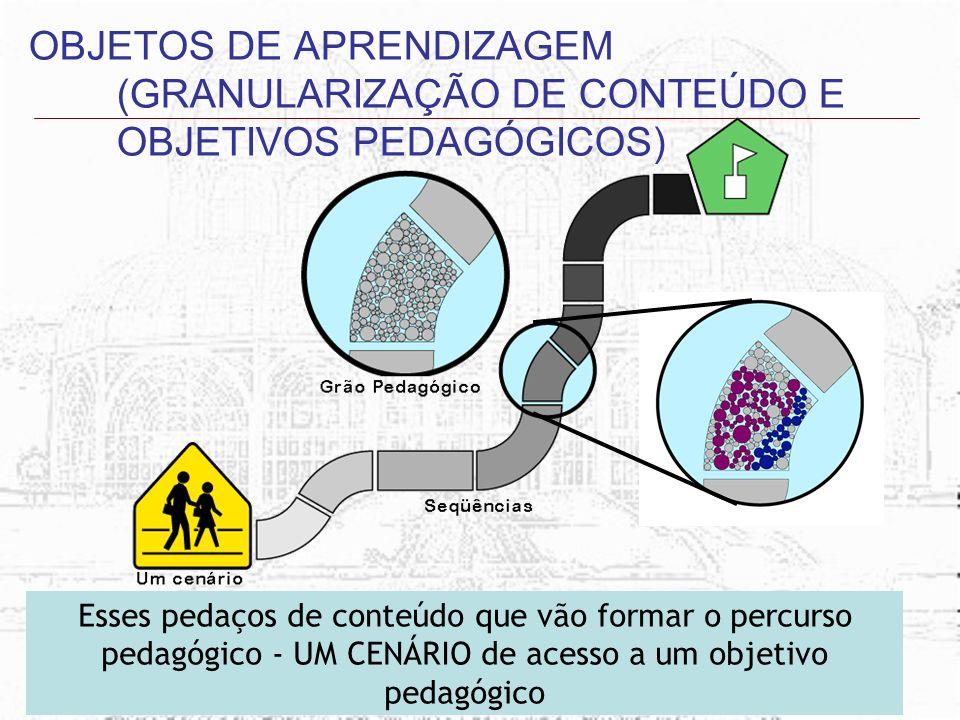 02/09/2007Bernadétte & Janae7 DESIGN INSTRUCIONAL Metodologia para o Desenho da Instrução - Didática - planejamento do processo ensino-aprendizagem, i