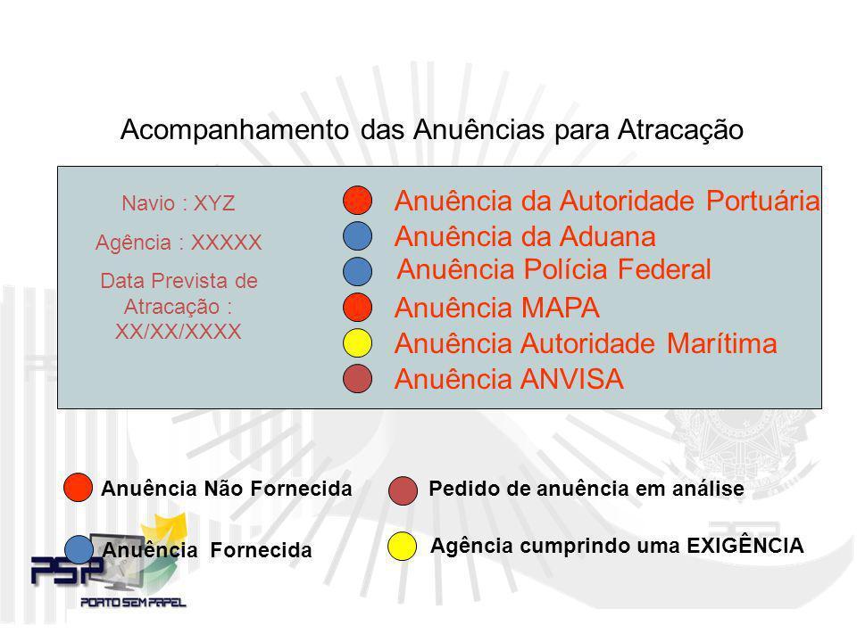 Acompanhamento das Anuências para Atracação Navio : XYZ Agência : XXXXX Data Prevista de Atracação : XX/XX/XXXX Anuência ANVISA Anuência Polícia Feder