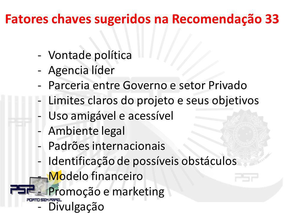 Fatores chaves sugeridos na Recomendação 33 -Vontade política -Agencia líder -Parceria entre Governo e setor Privado -Limites claros do projeto e seus
