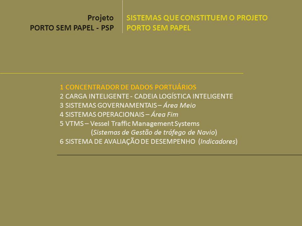 CRONOGRAMA DE AÇÕES CONCENTRADOR DE DADOS E PORTAL DE INFORMAÇÕES PORTUÁRIAS Projeto PORTO SEM PAPEL - PSP DESENVOLVIMENTO TREINAMENTO OPERACIONAL III III 12 meses ACOMPANHAMENTO E ASSESSORAMENTO À GESTÃO E HOMOLOGAÇÃO INÍCIO DA FASE AUTO SUSTENTADA 08 ABRIL 2010 CONCLUSÃO 08 ABRIL 2011 OPERAÇÃO INICIAL HOMOLOGAÇÕES CERTIFICAÇÕES 4/6 meses INÍCIO 08 ABRIL 2009 FORMALIZAÇÃO DE CONVÊNIOS