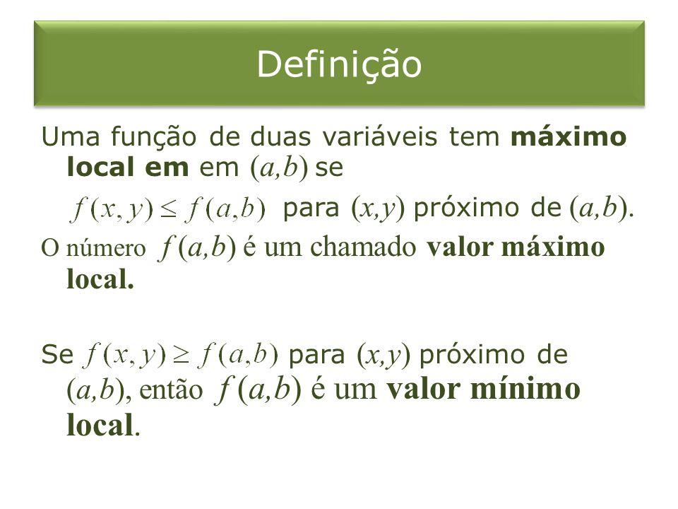 Definição Uma função de duas variáveis tem máximo local em em (a,b) se para (x,y) próximo de (a,b). O número f (a,b) é um chamado valor máximo local.