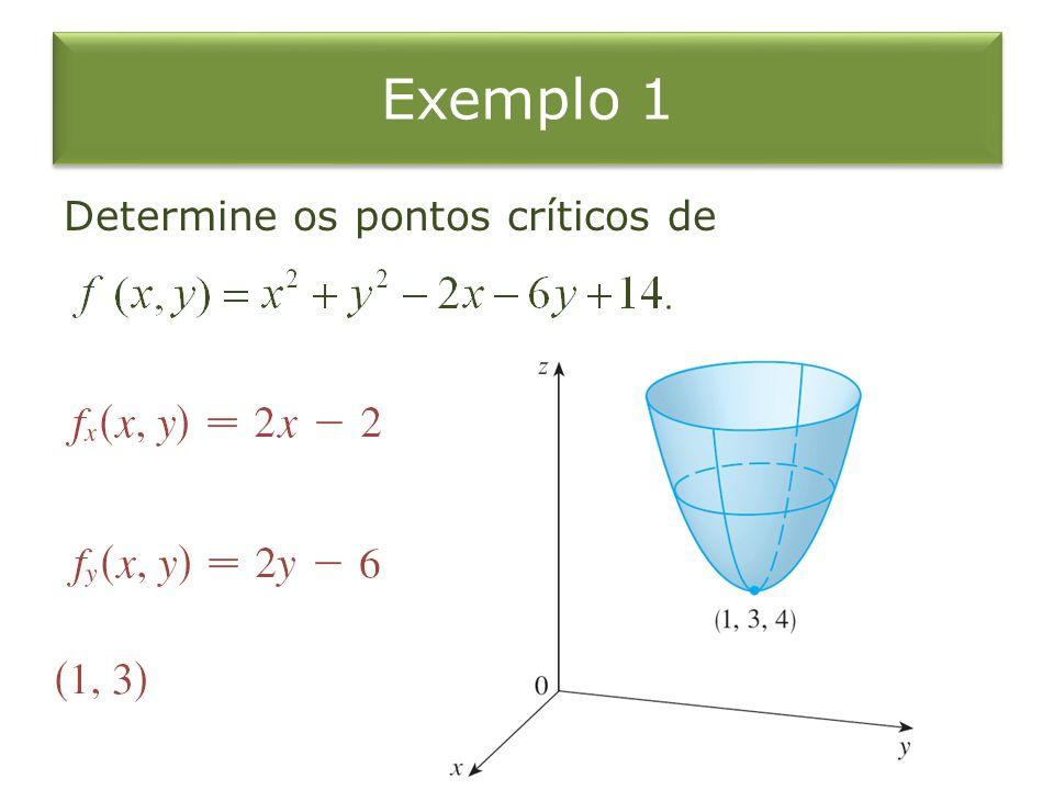 Exemplo 1 Determine os pontos críticos de