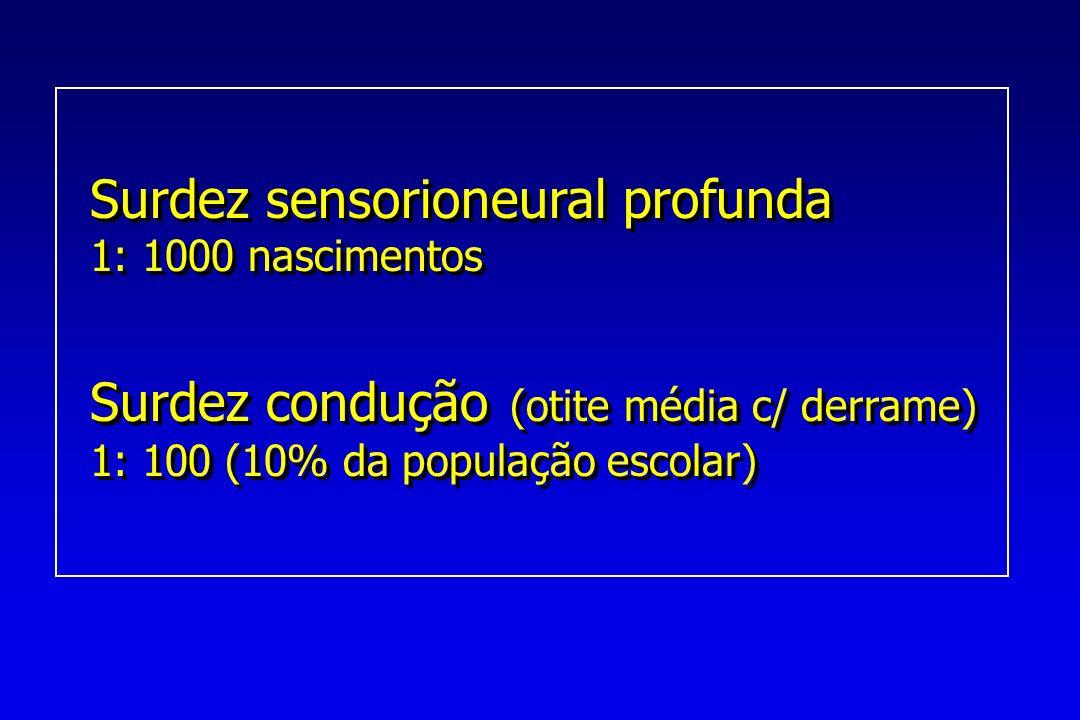 Surdez sensorioneural profunda 1: 1000 nascimentos Surdez condução (otite média c/ derrame) 1: 100 (10% da população escolar) Surdez sensorioneural profunda 1: 1000 nascimentos Surdez condução (otite média c/ derrame) 1: 100 (10% da população escolar)