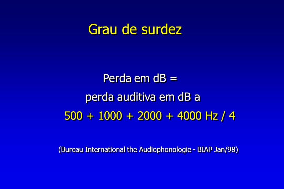 Grau de surdez Perda em dB = perda auditiva em dB a 500 + 1000 + 2000 + 4000 Hz / 4 (Bureau International the Audiophonologie - BIAP Jan/98) Perda em dB = perda auditiva em dB a 500 + 1000 + 2000 + 4000 Hz / 4 (Bureau International the Audiophonologie - BIAP Jan/98)