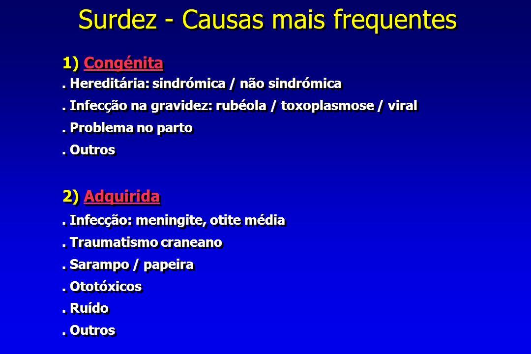 Surdez - Causas mais frequentes 1) Congénita.Hereditária: sindrómica / não sindrómica.