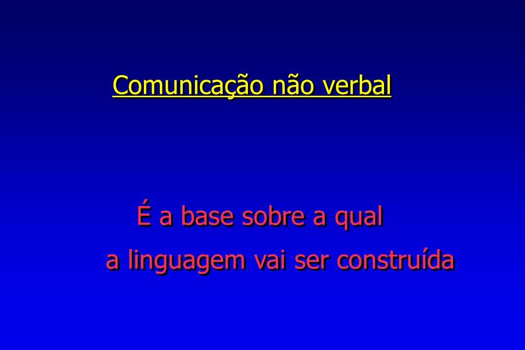 Comunicação não verbal É a base sobre a qual a linguagem vai ser construída Comunicação não verbal É a base sobre a qual a linguagem vai ser construída