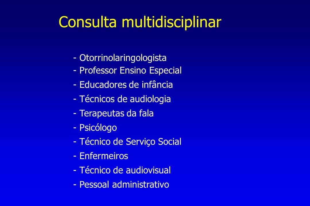Consulta multidisciplinar - Otorrinolaringologista - Professor Ensino Especial - Educadores de infância - Técnicos de audiologia - Terapeutas da fala - Psicólogo - Técnico de Serviço Social - Enfermeiros - Técnico de audiovisual - Pessoal administrativo