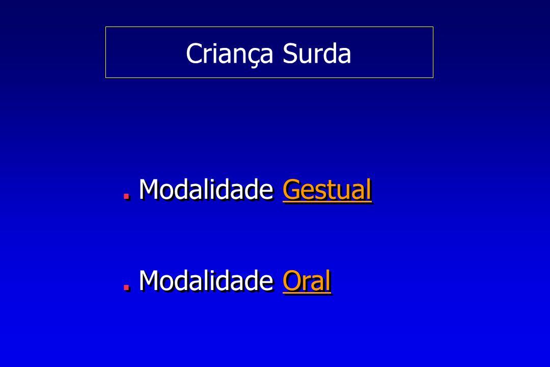 . Modalidade Gestual. Modalidade Oral. Modalidade Gestual. Modalidade Oral Criança Surda
