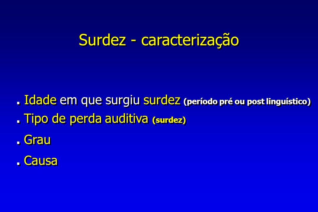 Surdez - caracterização.Idade em que surgiu surdez (período pré ou post linguístico).