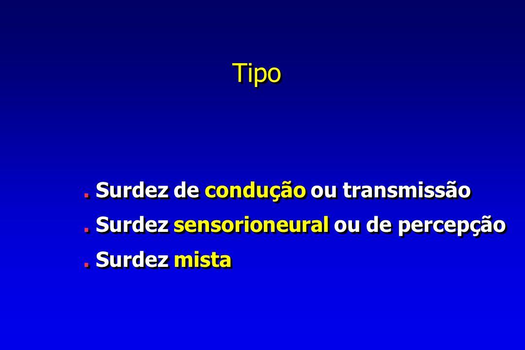 Tipo.Surdez de condução ou transmissão. Surdez sensorioneural ou de percepção.