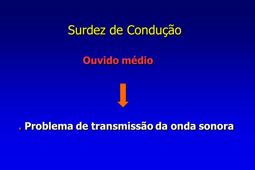 Surdez de Condução Ouvido médio.Problema de transmissão da onda sonora Ouvido médio.