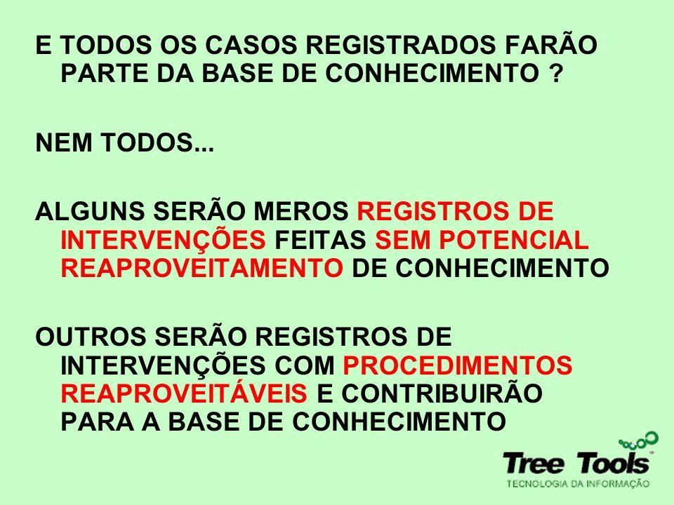 E TODOS OS CASOS REGISTRADOS FARÃO PARTE DA BASE DE CONHECIMENTO ? NEM TODOS... ALGUNS SERÃO MEROS REGISTROS DE INTERVENÇÕES FEITAS SEM POTENCIAL REAP