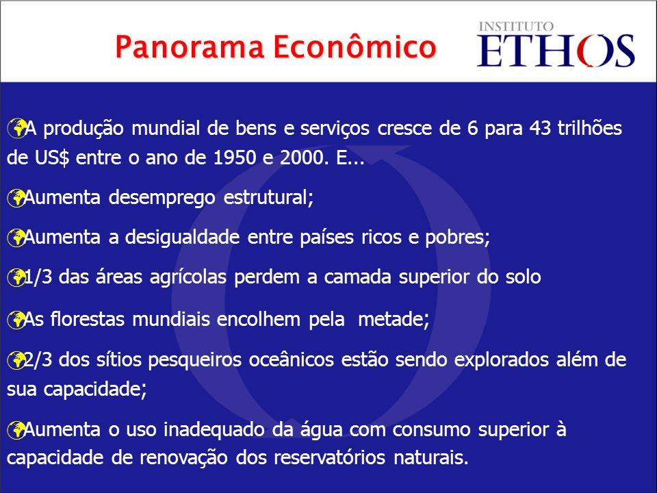 Panorama Econômico A produção mundial de bens e serviços cresce de 6 para 43 trilhões de US$ entre o ano de 1950 e 2000. E... Aumenta desemprego estru