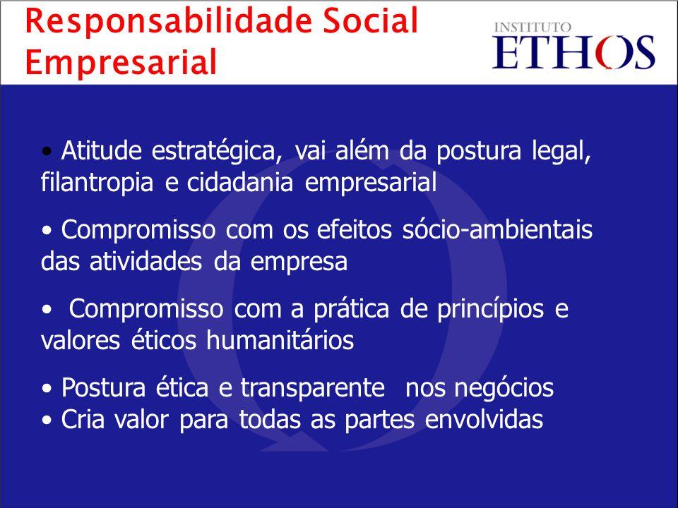 Atitude estratégica, vai além da postura legal, filantropia e cidadania empresarial Compromisso com os efeitos sócio-ambientais das atividades da empr