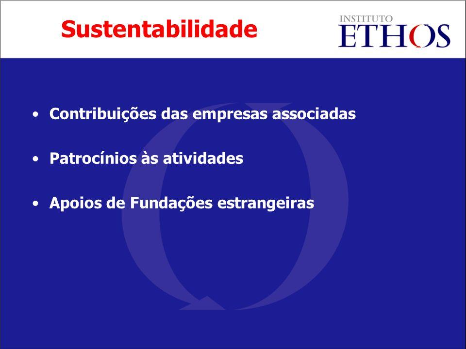 Obrigado pela sua atenção! www.ethos.org.br 11-3897-2400