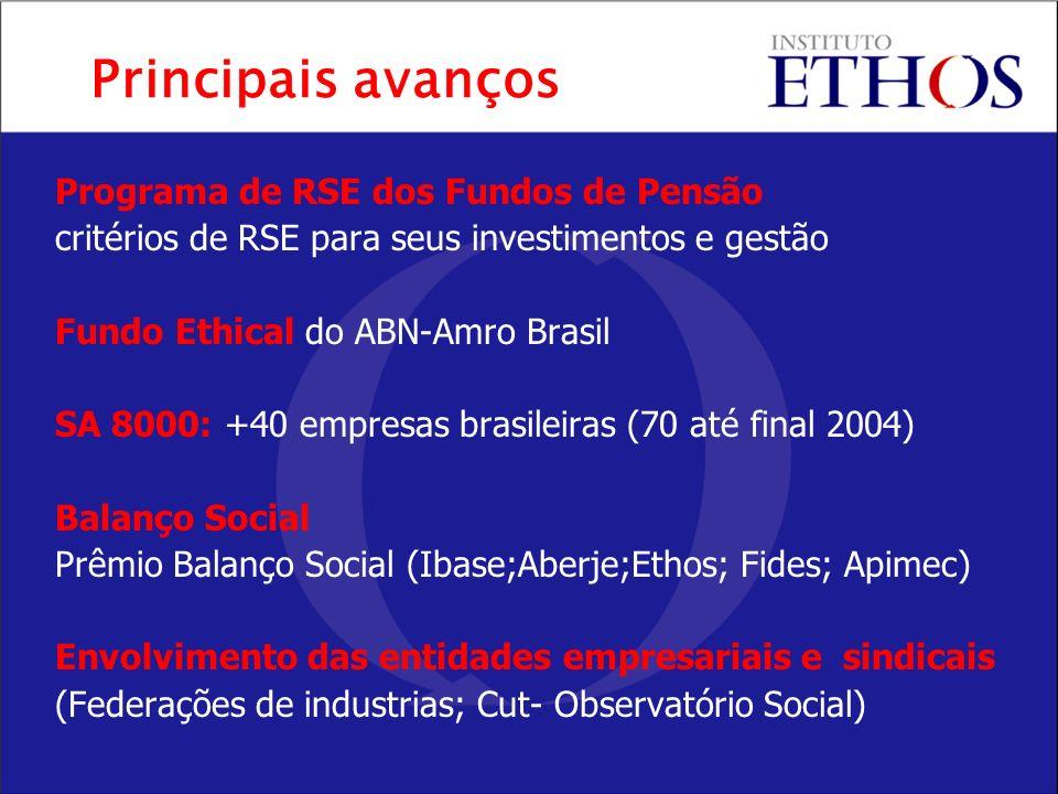 Programa de RSE dos Fundos de Pensão critérios de RSE para seus investimentos e gestão Fundo Ethical do ABN-Amro Brasil SA 8000: +40 empresas brasilei