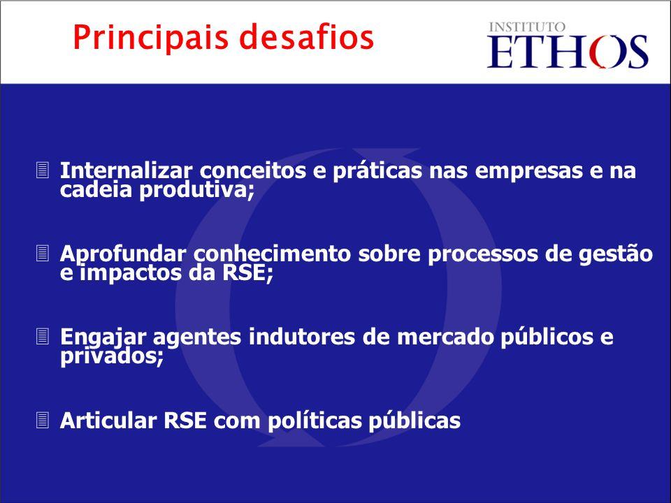 3Internalizar conceitos e práticas nas empresas e na cadeia produtiva; 3Aprofundar conhecimento sobre processos de gestão e impactos da RSE; 3Engajar agentes indutores de mercado públicos e privados; 3Articular RSE com políticas públicas Principais desafios