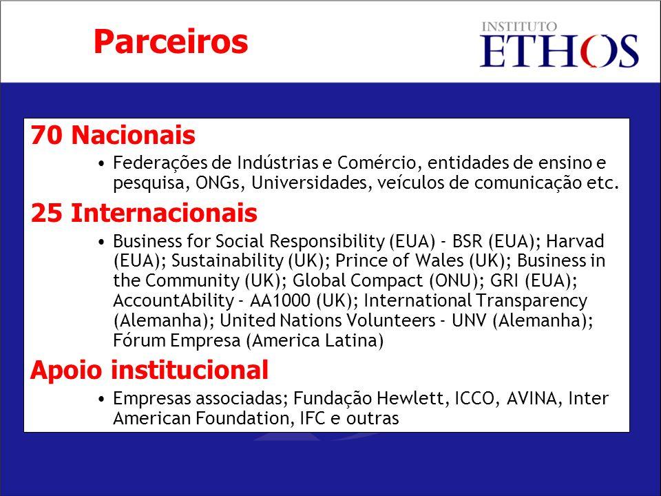 70 Nacionais Federações de Indústrias e Comércio, entidades de ensino e pesquisa, ONGs, Universidades, veículos de comunicação etc. 25 Internacionais