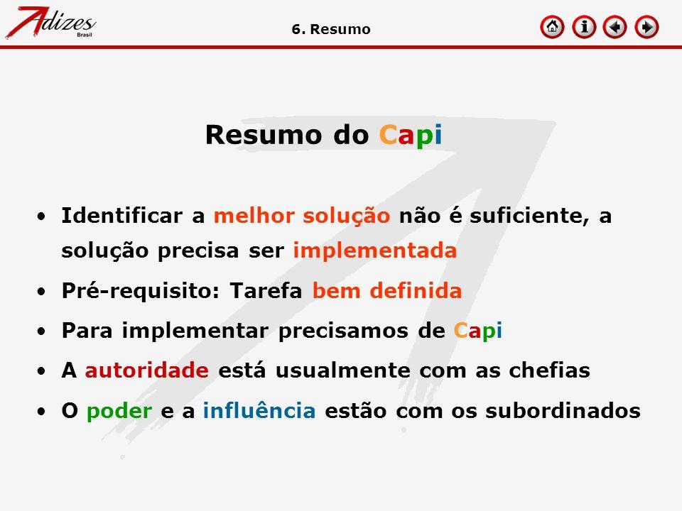 Resumo do Capi Identificar a melhor solução não é suficiente, a solução precisa ser implementada Pré-requisito: Tarefa bem definida Para implementar p
