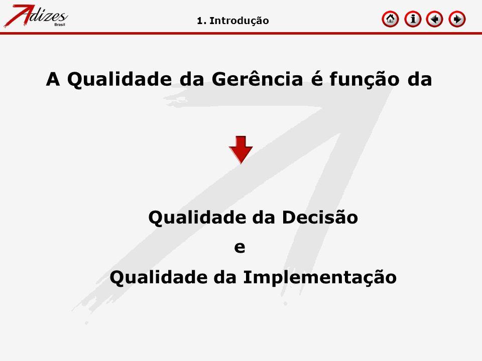 A Qualidade da Gerência é função da e Qualidade da Implementação 1. Introdução Qualidade da Decisão