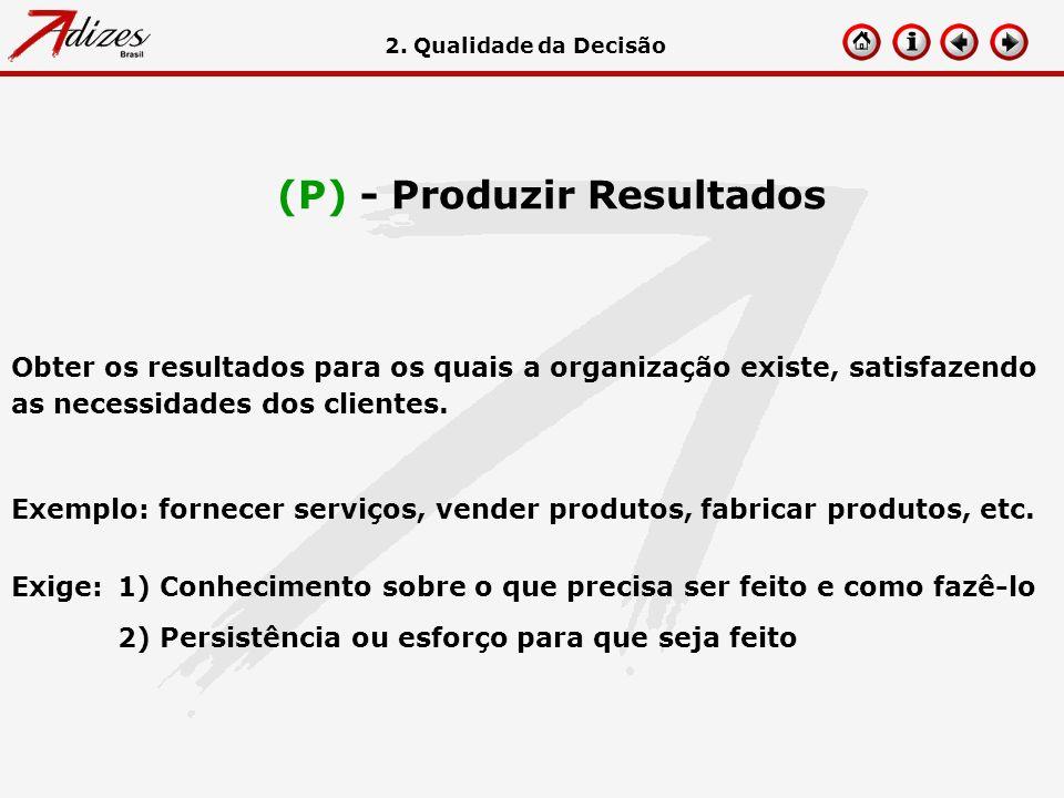 (P) - Produzir Resultados Obter os resultados para os quais a organização existe, satisfazendo as necessidades dos clientes. Exemplo: fornecer serviço