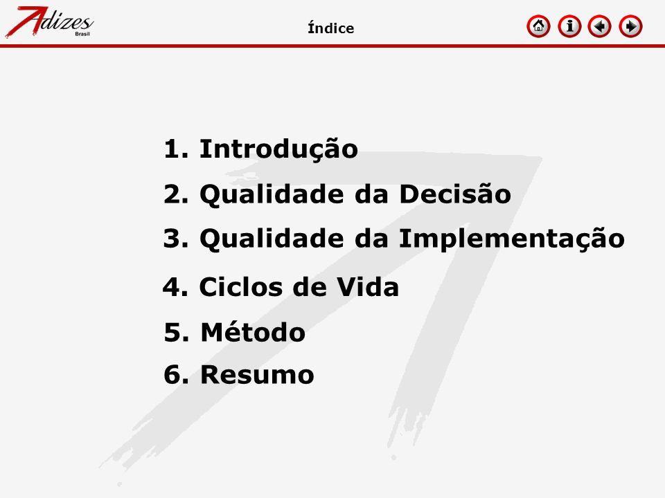 Índice 1. Introdução 2. Qualidade da Decisão 3. Qualidade da Implementação 4. Ciclos de Vida 5. Método 6. Resumo