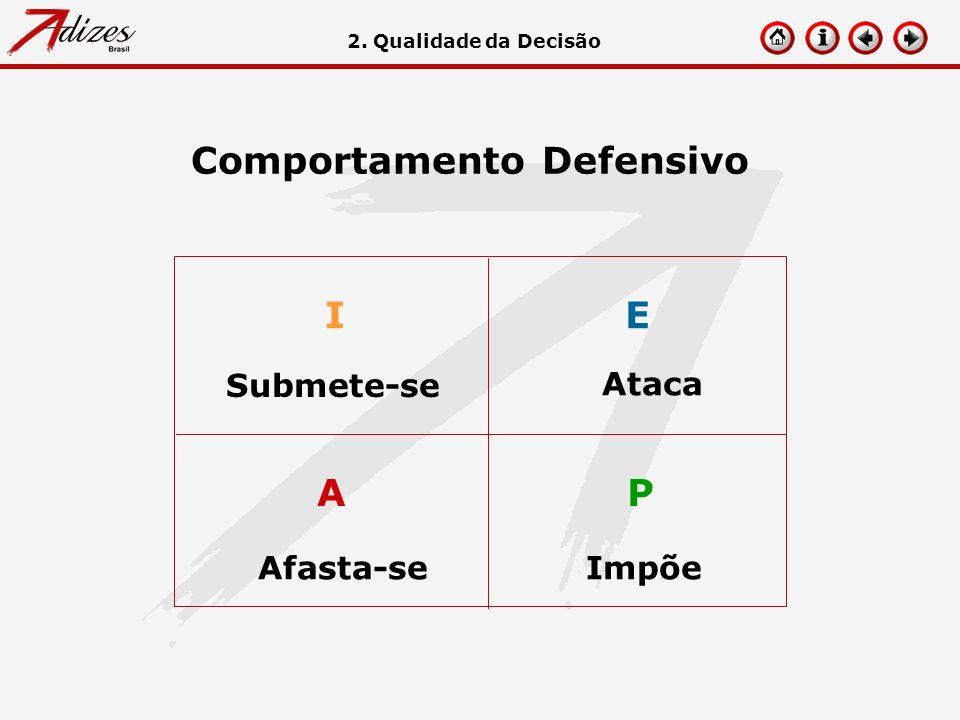 Comportamento Defensivo I Submete-se A Afasta-se E Ataca P Impõe 2. Qualidade da Decisão