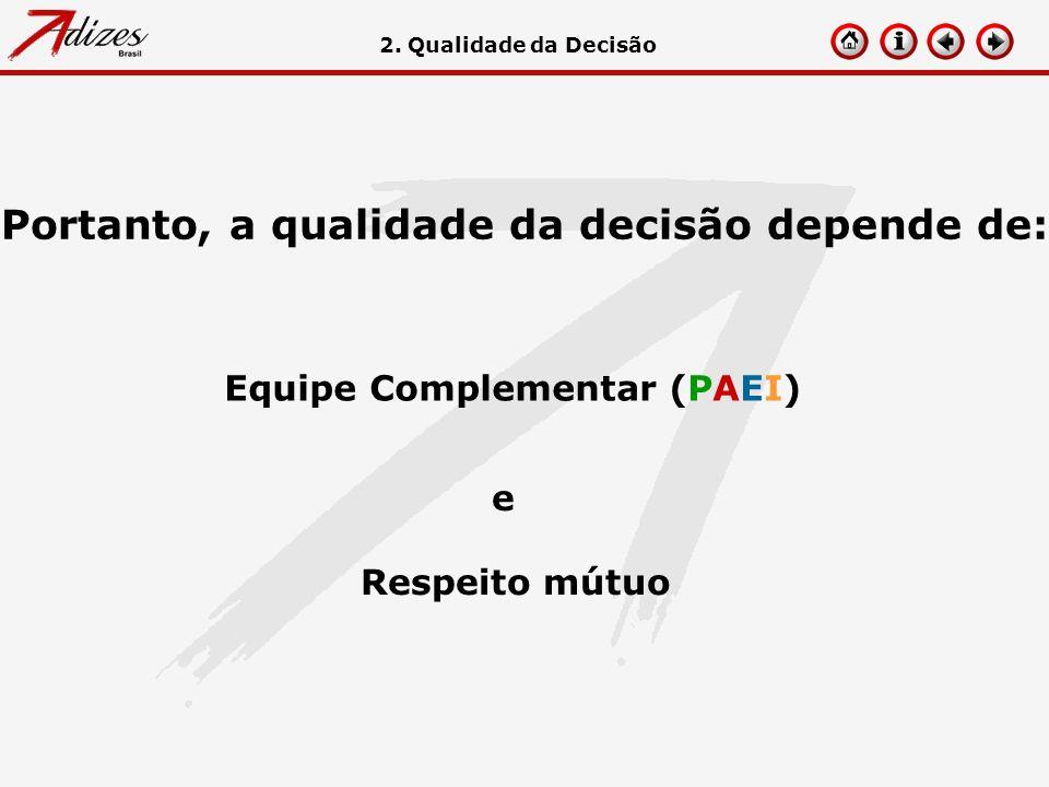 Portanto, a qualidade da decisão depende de: Equipe Complementar (PAEI) 2. Qualidade da Decisão e Respeito mútuo