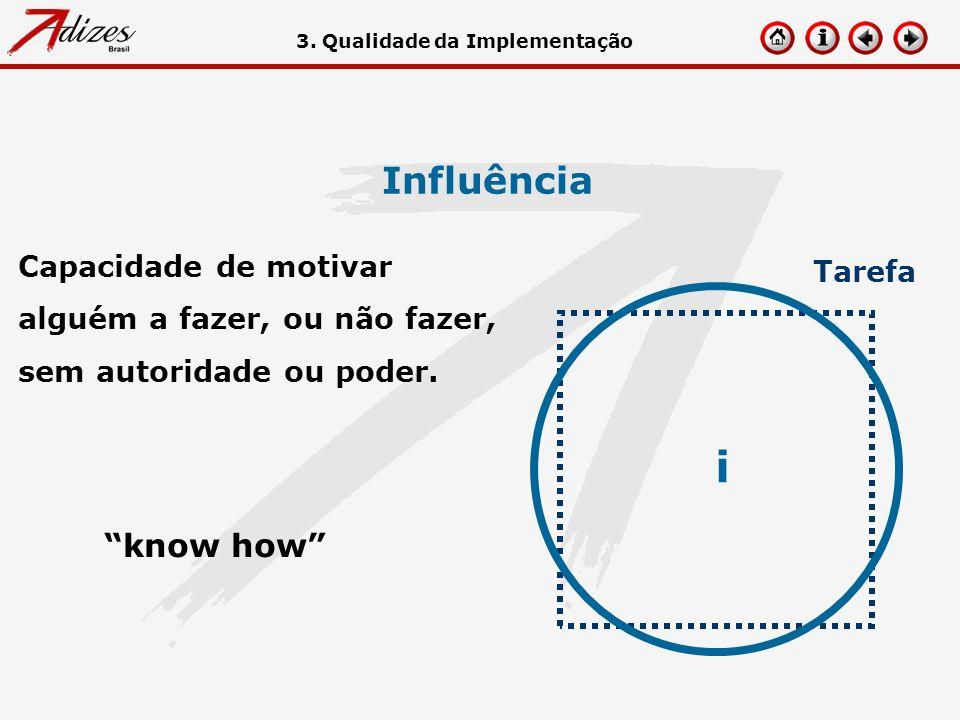 Influência Capacidade de motivar alguém a fazer, ou não fazer, sem autoridade ou poder. i know how Tarefa 3. Qualidade da Implementação