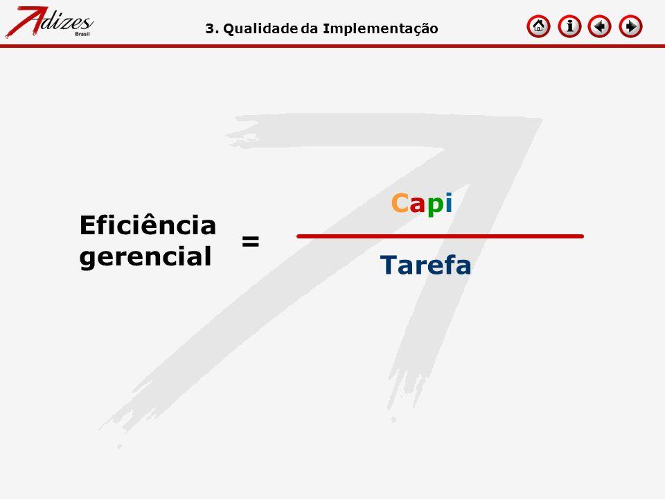 Eficiência gerencial = CapiCapi Tarefa 3. Qualidade da Implementação
