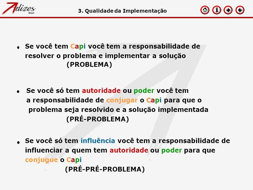 (PROBLEMA) Se você tem Capi você tem a responsabilidade de resolver o problema e implementar a solução Se você só tem autoridade ou poder você tem C a